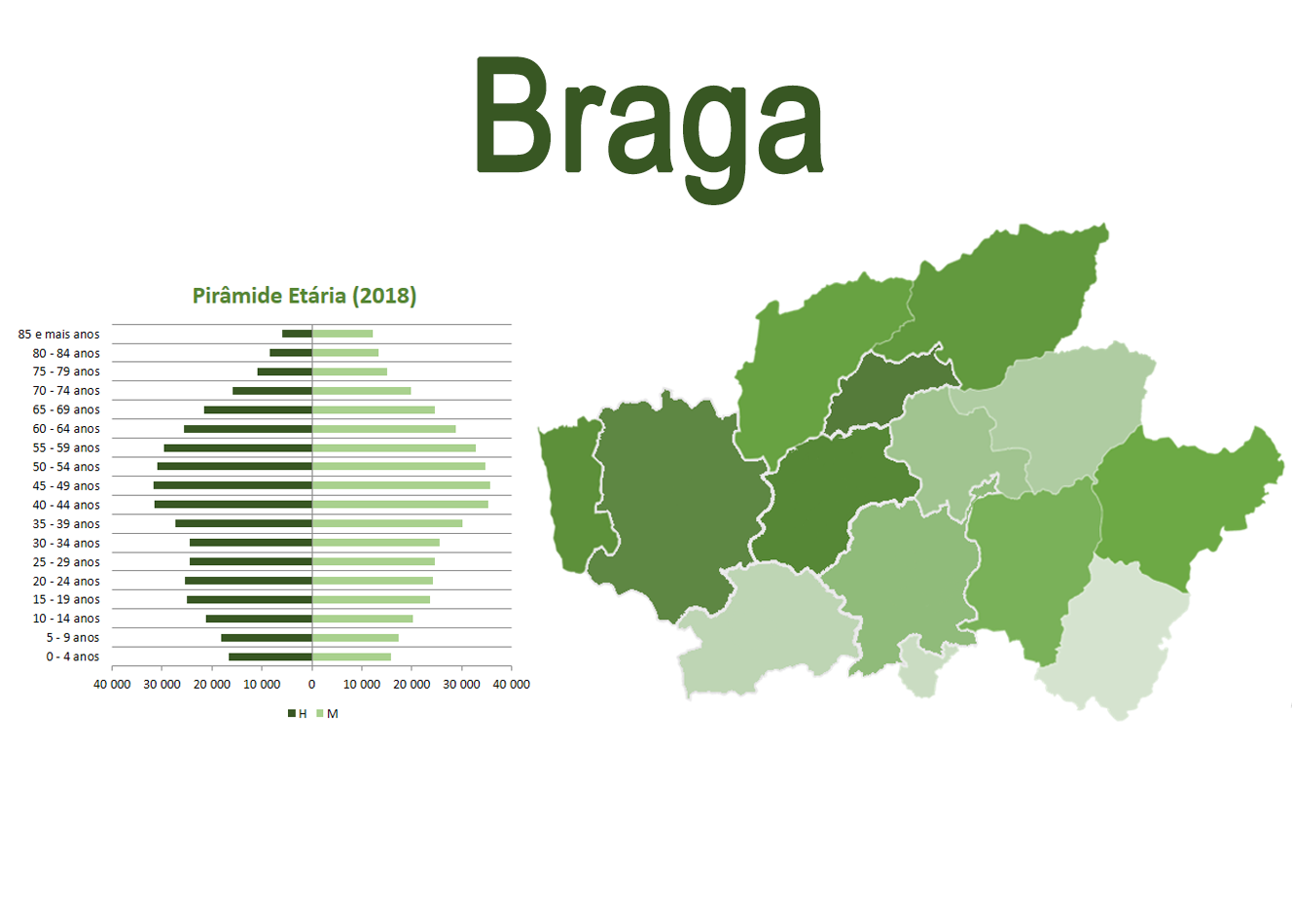 Mapa e Pirâmide etária para o distrito de Braga