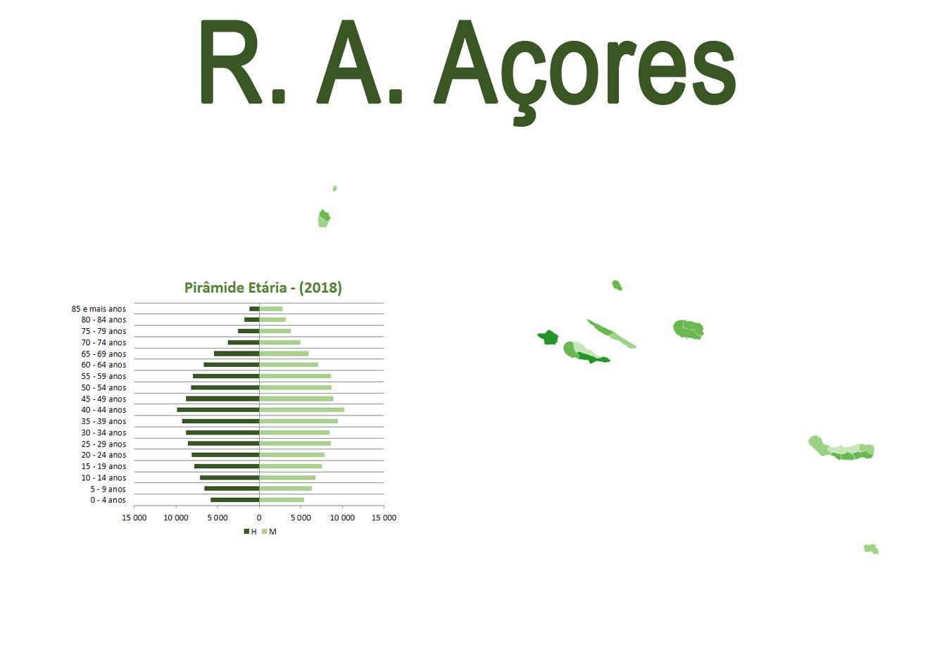 Mapa e Pirâmide Etária da R. A. dos Açores