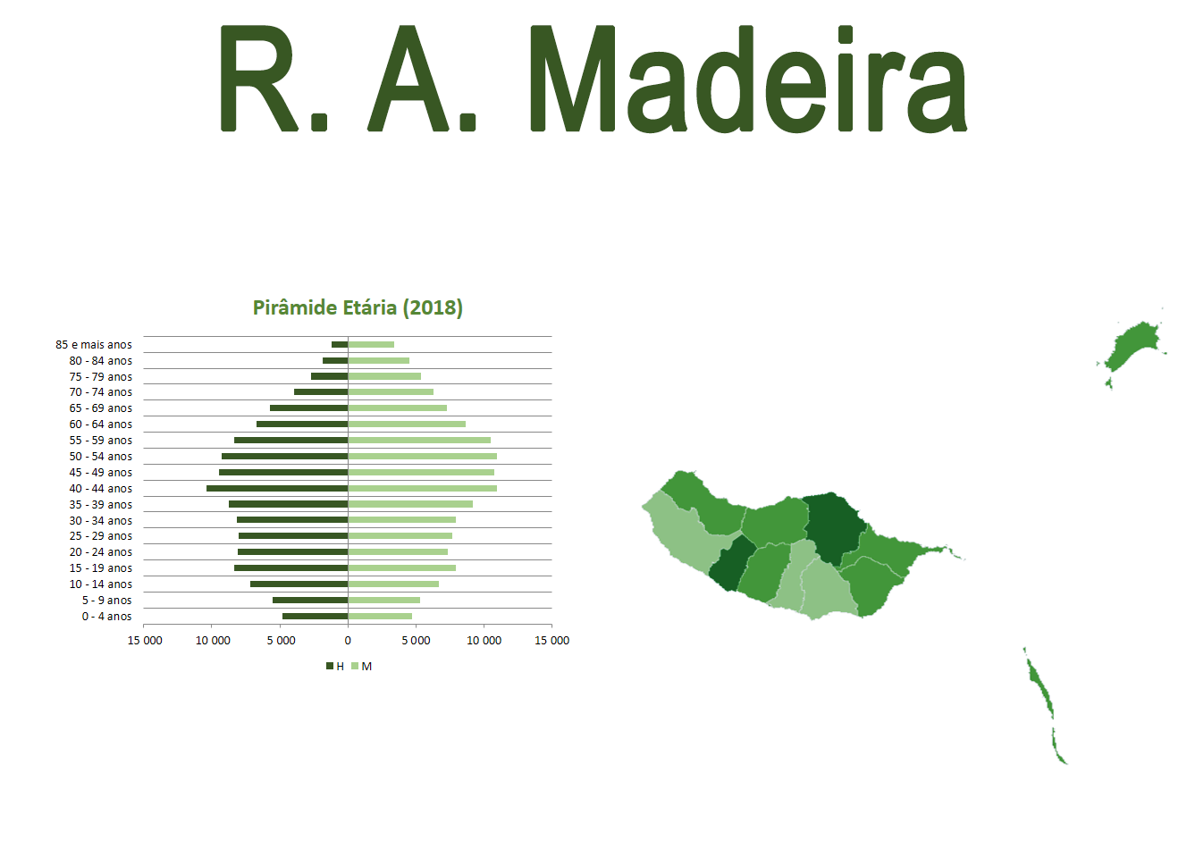 Mapa e Pirâmide Etária da Região Autónoma da Madeira