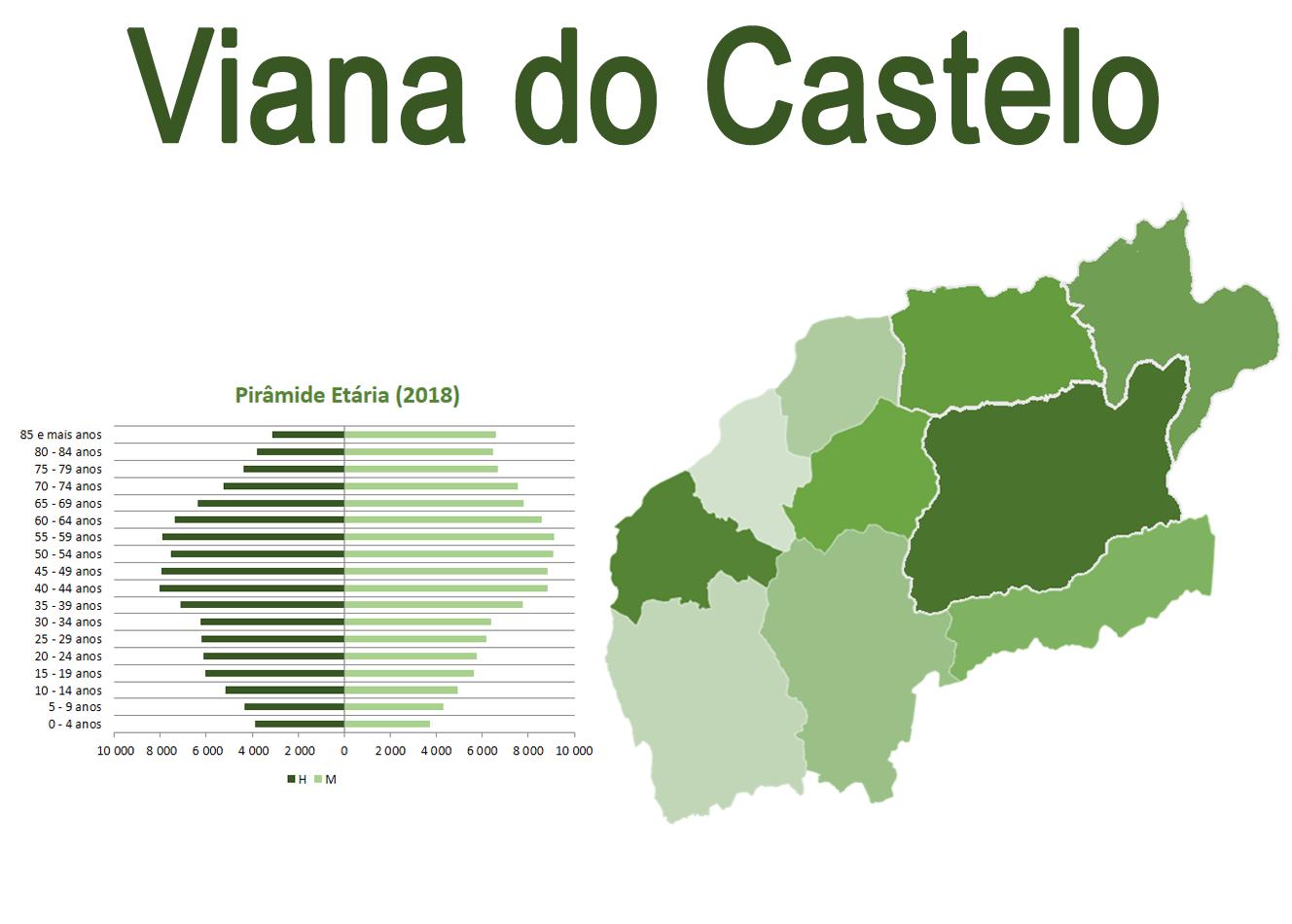 Mapa e Pirâmide etária para o distrito de Viana do Castelo